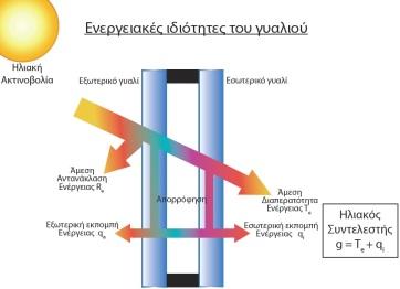 energiakon_idiotiton_gr